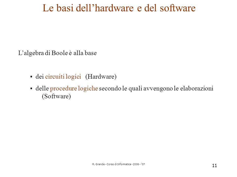 R. Grande - Corso di Informatica - 2006 - '07 11 Lalgebra di Boole è alla base dei circuiti logici (Hardware) delle procedure logiche secondo le quali