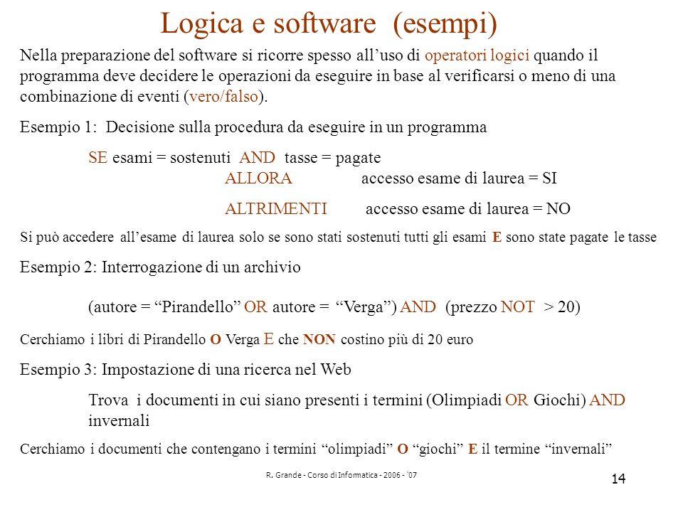 R. Grande - Corso di Informatica - 2006 - '07 14 Nella preparazione del software si ricorre spesso alluso di operatori logici quando il programma deve
