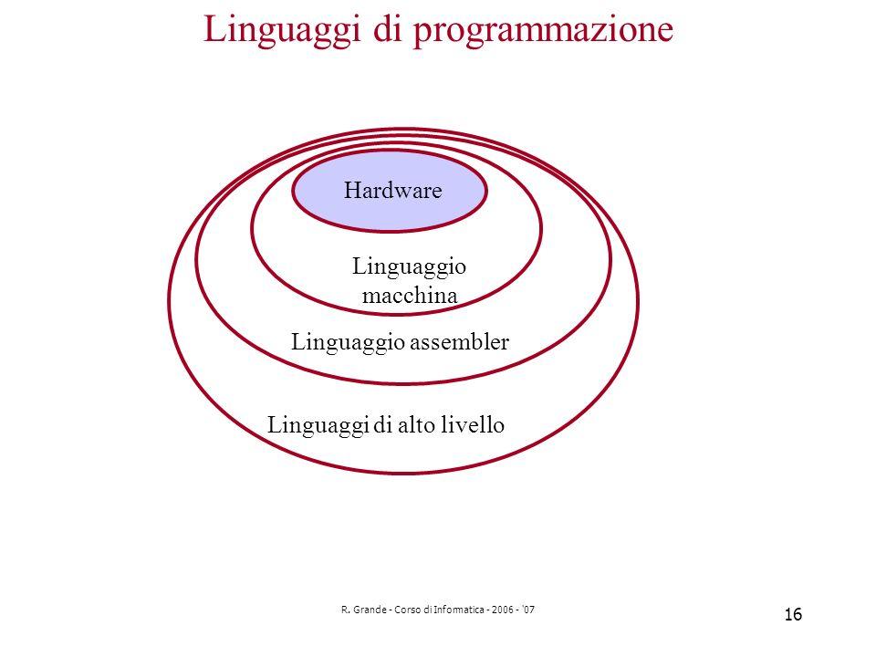 R. Grande - Corso di Informatica - 2006 - '07 16 Linguaggi di programmazione Hardware Linguaggio macchina Linguaggio assembler Linguaggi di alto livel