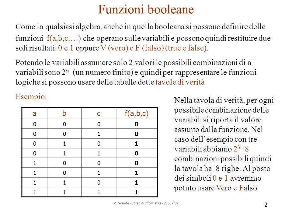 R. Grande - Corso di Informatica - 2006 - '07 2 Funzioni booleane Come in qualsiasi algebra, anche in quella booleana si possono definire delle funzio
