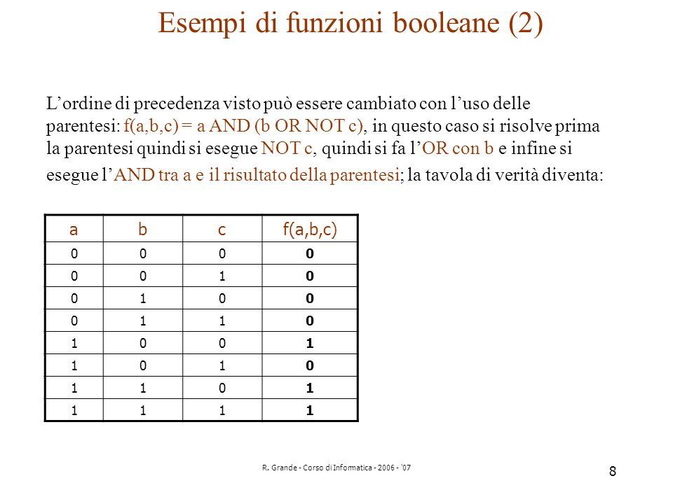 R. Grande - Corso di Informatica - 2006 - '07 8 Esempi di funzioni booleane (2) Lordine di precedenza visto può essere cambiato con luso delle parente