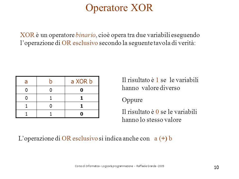 Corso di Informatica - Logica & programmazione - Raffaele Grande - 2005 10 Operatore XOR XOR è un operatore binario, cioè opera tra due variabili eseguendo loperazione di OR esclusivo secondo la seguente tavola di verità: aba XOR b 000 011 101 110 Il risultato è 1 se le variabili hanno valore diverso Oppure Il risultato è 0 se le variabili hanno lo stesso valore Loperazione di OR esclusivo si indica anche con a (+) b