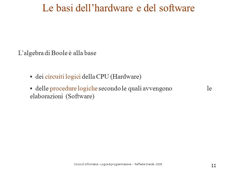 Corso di Informatica - Logica & programmazione - Raffaele Grande - 2005 11 Lalgebra di Boole è alla base dei circuiti logici della CPU (Hardware) delle procedure logiche secondo le quali avvengono le elaborazioni (Software) Le basi dellhardware e del software
