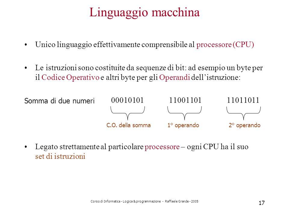 Corso di Informatica - Logica & programmazione - Raffaele Grande - 2005 17 Linguaggio macchina Unico linguaggio effettivamente comprensibile al processore (CPU) Le istruzioni sono costituite da sequenze di bit: ad esempio un byte per il Codice Operativo e altri byte per gli Operandi dellistruzione: 000101011100110111011011 Legato strettamente al particolare processore – ogni CPU ha il suo set di istruzioni C.O.