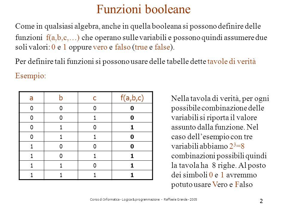 Corso di Informatica - Logica & programmazione - Raffaele Grande - 2005 2 Funzioni booleane Come in qualsiasi algebra, anche in quella booleana si possono definire delle funzioni f(a,b,c,…) che operano sulle variabili e possono quindi assumere due soli valori: 0 e 1 oppure vero e falso (true e false).