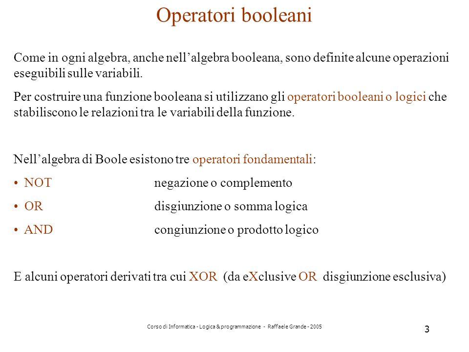 Corso di Informatica - Logica & programmazione - Raffaele Grande - 2005 3 Operatori booleani Come in ogni algebra, anche nellalgebra booleana, sono definite alcune operazioni eseguibili sulle variabili.