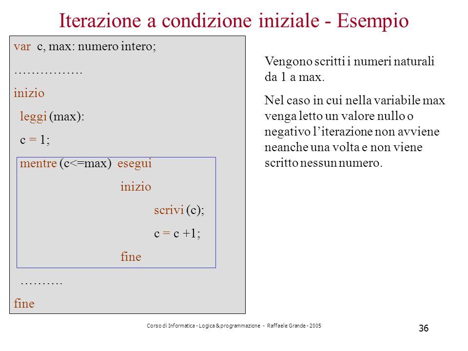 Corso di Informatica - Logica & programmazione - Raffaele Grande - 2005 36 Iterazione a condizione iniziale - Esempio var c, max: numero intero; …………….