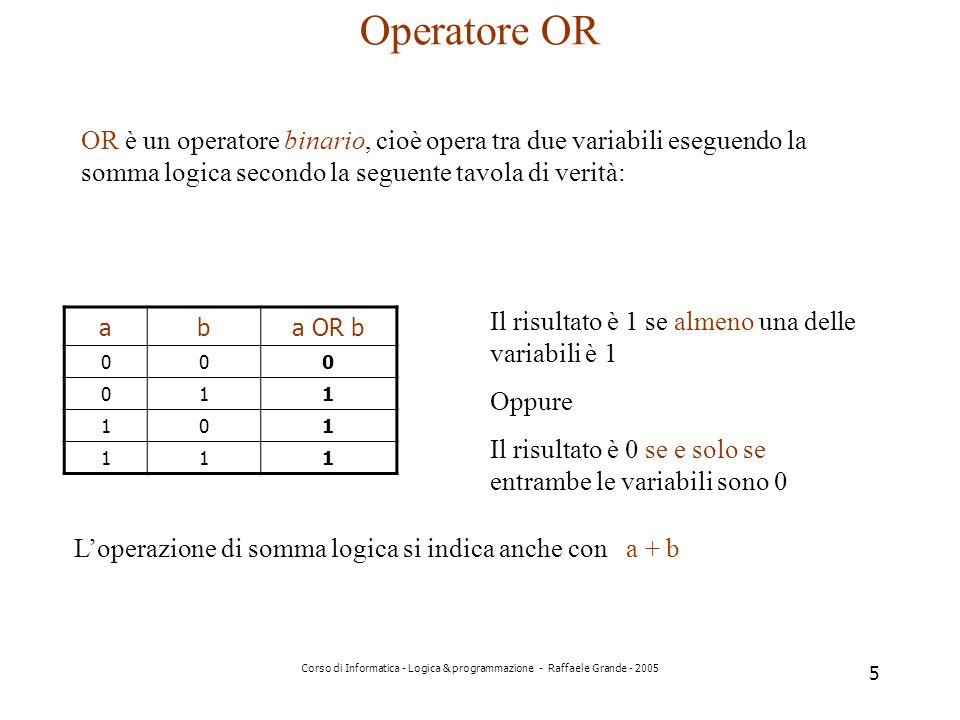 Corso di Informatica - Logica & programmazione - Raffaele Grande - 2005 5 Operatore OR OR è un operatore binario, cioè opera tra due variabili eseguendo la somma logica secondo la seguente tavola di verità: aba OR b 000 011 101 111 Il risultato è 1 se almeno una delle variabili è 1 Oppure Il risultato è 0 se e solo se entrambe le variabili sono 0 Loperazione di somma logica si indica anche con a + b
