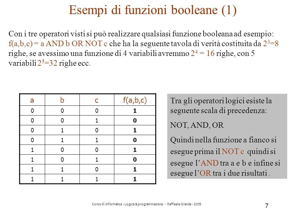 Corso di Informatica - Logica & programmazione - Raffaele Grande - 2005 7 Esempi di funzioni booleane (1) Con i tre operatori visti si può realizzare qualsiasi funzione booleana ad esempio: f(a,b,c) = a AND b OR NOT c che ha la seguente tavola di verità costituita da 2 3 =8 righe, se avessimo una funzione di 4 variabili avremmo 2 4 = 16 righe, con 5 variabili 2 5 =32 righe ecc.