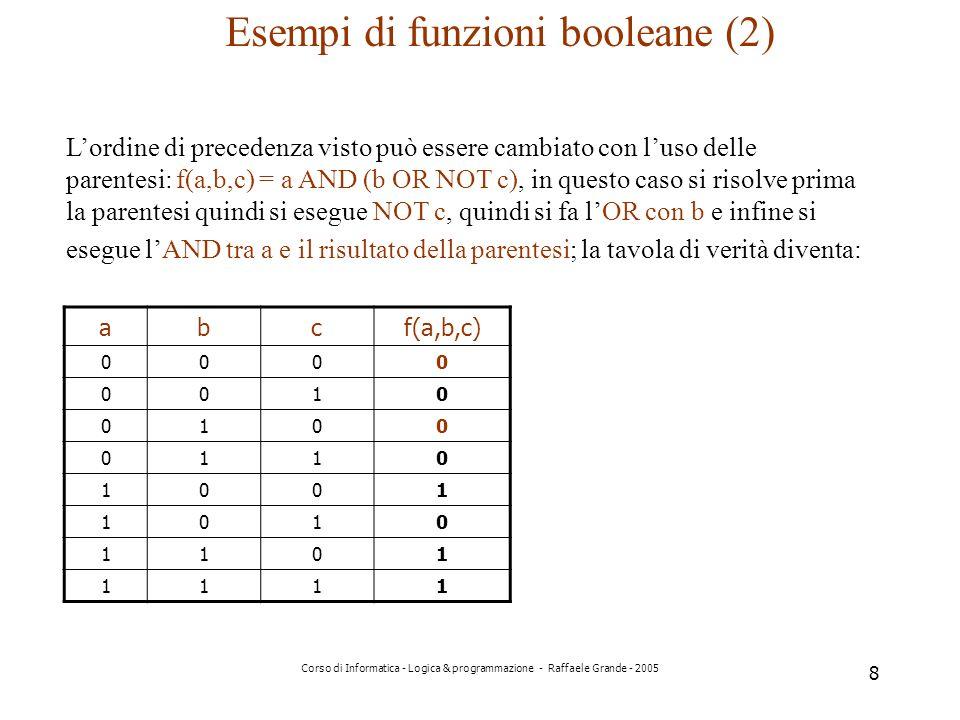 Corso di Informatica - Logica & programmazione - Raffaele Grande - 2005 8 Esempi di funzioni booleane (2) Lordine di precedenza visto può essere cambiato con luso delle parentesi: f(a,b,c) = a AND (b OR NOT c), in questo caso si risolve prima la parentesi quindi si esegue NOT c, quindi si fa lOR con b e infine si esegue lAND tra a e il risultato della parentesi; la tavola di verità diventa: abcf(a,b,c) 0000 0010 0100 0110 1001 1010 1101 1111