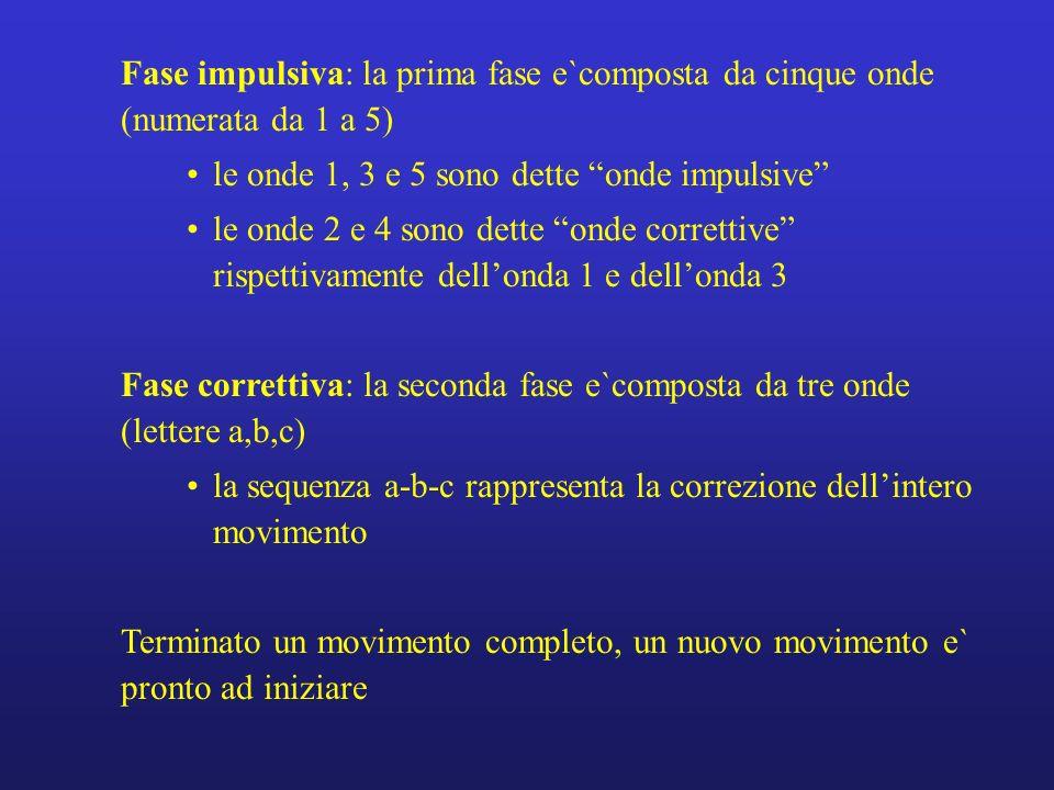 DOPPIA FORMAZIONE ABC A B C FLAT X TRIANGOLO X W a b c d Y e