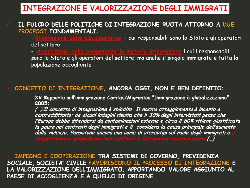 XV Rapporto sullimmigrazione Caritas/Migrantes Immigrazione è globalizzazione 2005: (…) Il concetto di integrazione è sbiadito. Il nostro atteggiament