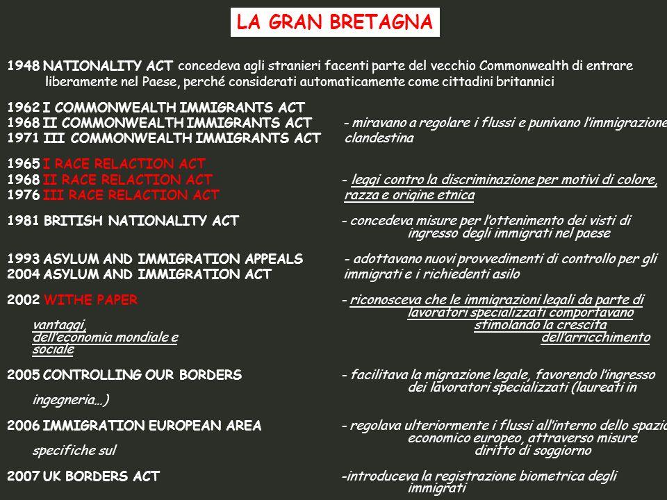 - 1970 - Legislazione incentrata sull IMMIGRATION AUF ZEIT o Immigrazione temporanea secondo il modello GASTARBEITER dei lavoratori ospiti per cui erano previsti dormitori a carico dei datori di lavoro iniziative sociali, culturali e formative mirate a privilegiare i legami con i Paesi di origine, vigeva lo Jus sanguinis (il diritto di cittadinanza era determinato dalla cittadinanza del genitore) - 1973 - Le frontiere erano chiuse e la legge era molto restrittiva ( era espulso chi non poteva mantenersi a proprio carico; i ricongiungimenti familiari erano concessi dopo 3 anni).