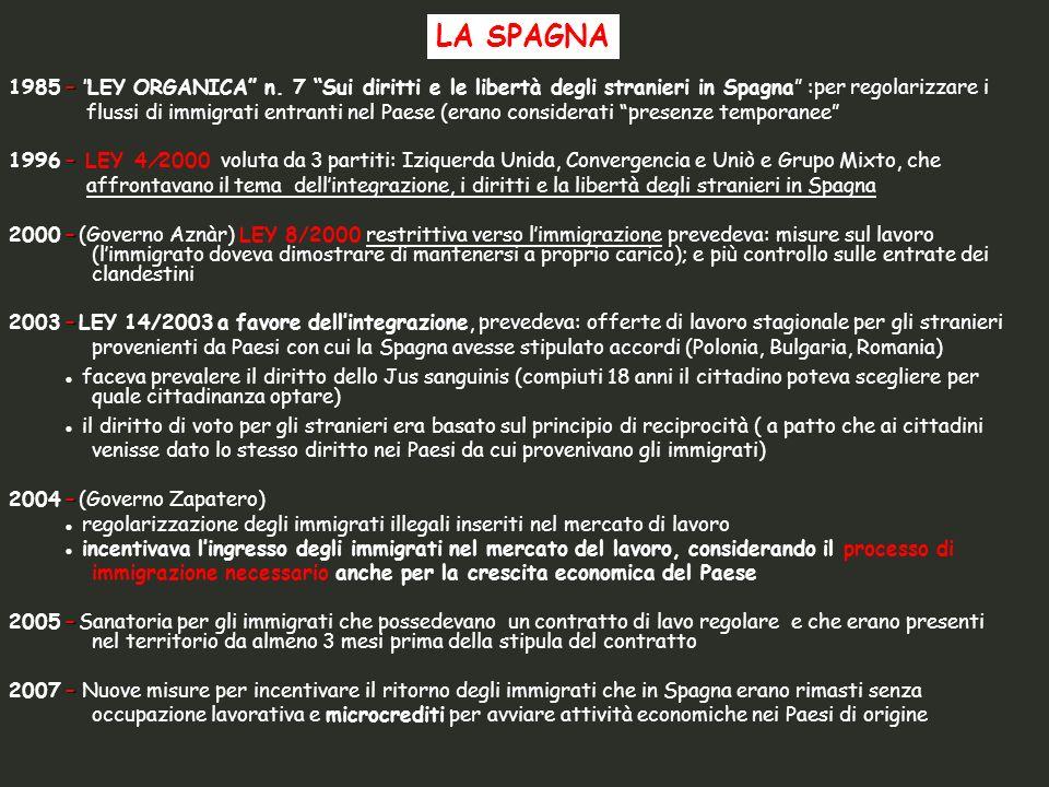 – 1985 – LEY ORGANICA n. 7 Sui diritti e le libertà degli stranieri in Spagna :per regolarizzare i flussi di immigrati entranti nel Paese (erano consi