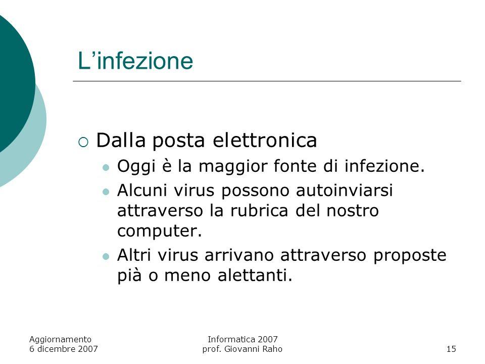 Aggiornamento 6 dicembre 2007 Informatica 2007 prof. Giovanni Raho15 Linfezione Dalla posta elettronica Oggi è la maggior fonte di infezione. Alcuni v