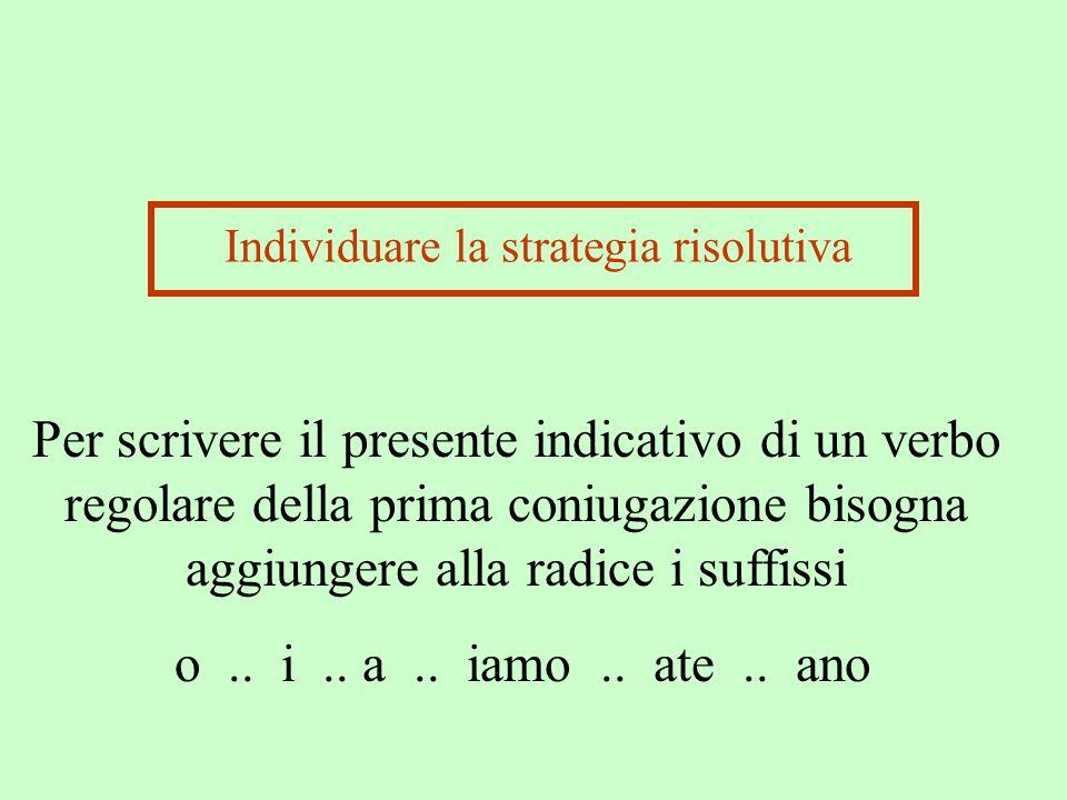 Individuare la strategia risolutiva Per scrivere il presente indicativo di un verbo regolare della prima coniugazione bisogna aggiungere alla radice i
