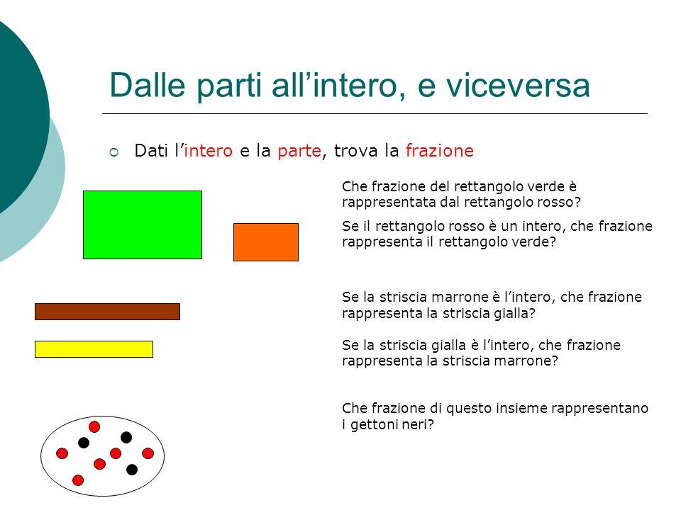 Dalle parti allintero, e viceversa Dati lintero e la parte, trova la frazione Che frazione del rettangolo verde è rappresentata dal rettangolo rosso?