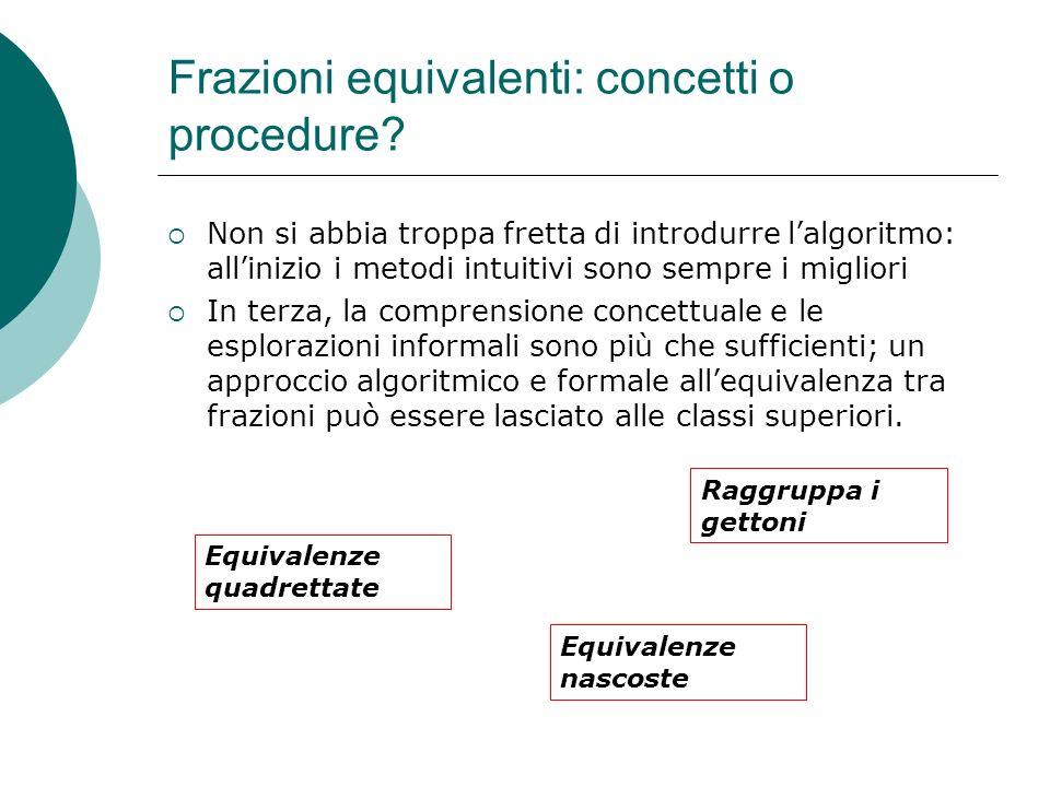 Frazioni equivalenti: concetti o procedure? Non si abbia troppa fretta di introdurre lalgoritmo: allinizio i metodi intuitivi sono sempre i migliori I