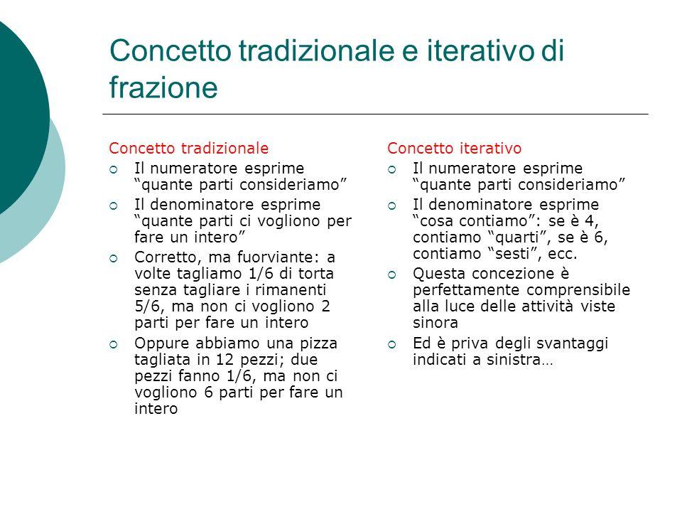 Concetto tradizionale e iterativo di frazione Concetto tradizionale Il numeratore esprime quante parti consideriamo Il denominatore esprime quante par