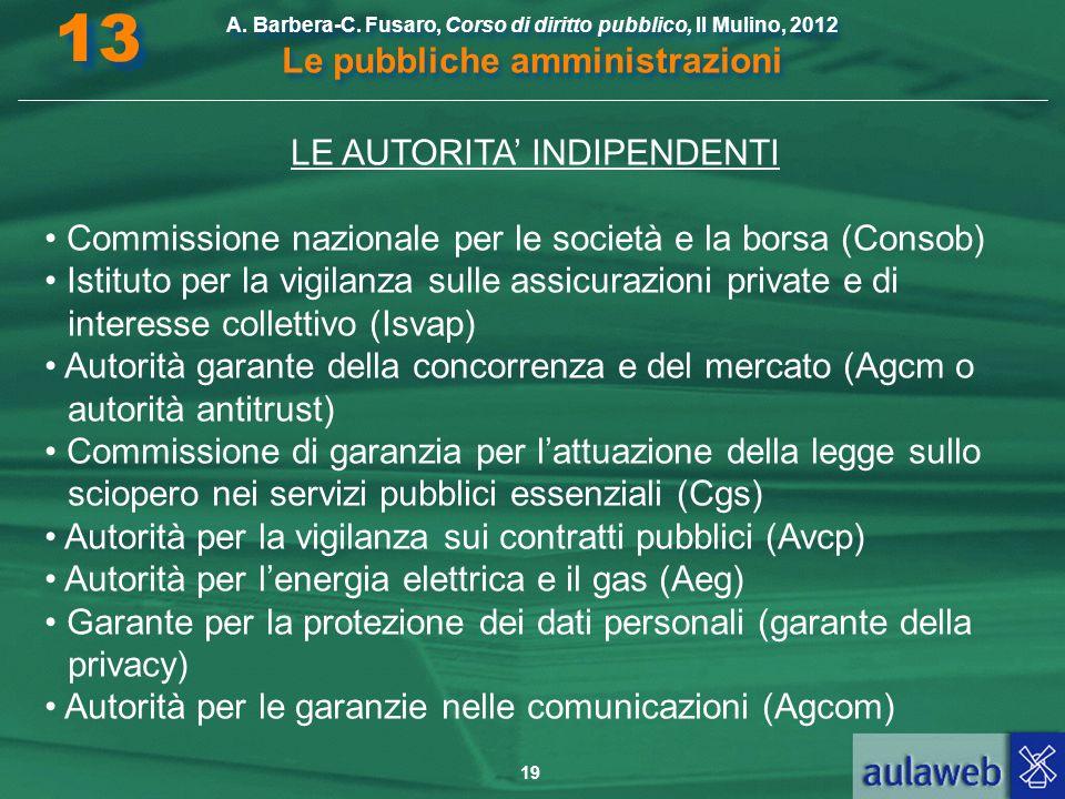 19 A.Barbera-C.