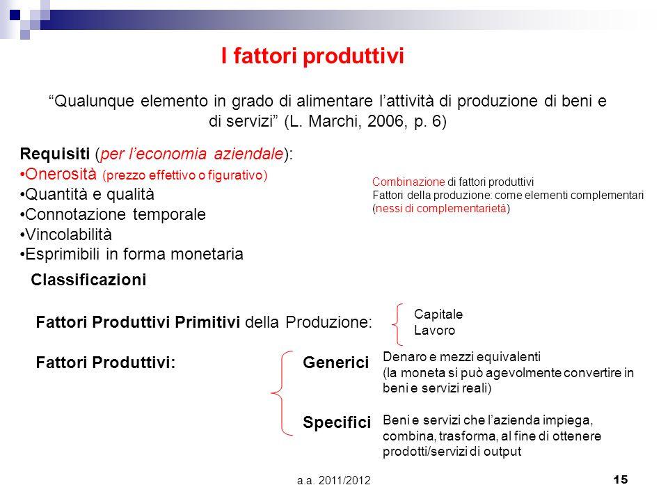 a.a. 2011/201215 I fattori produttivi Qualunque elemento in grado di alimentare lattività di produzione di beni e di servizi (L. Marchi, 2006, p. 6) R