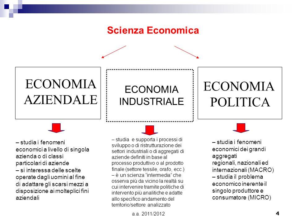 a.a. 2011/20124 ECONOMIA AZIENDALE ECONOMIA POLITICA Scienza Economica – studia i fenomeni economici a livello di singola azienda o di classi particol
