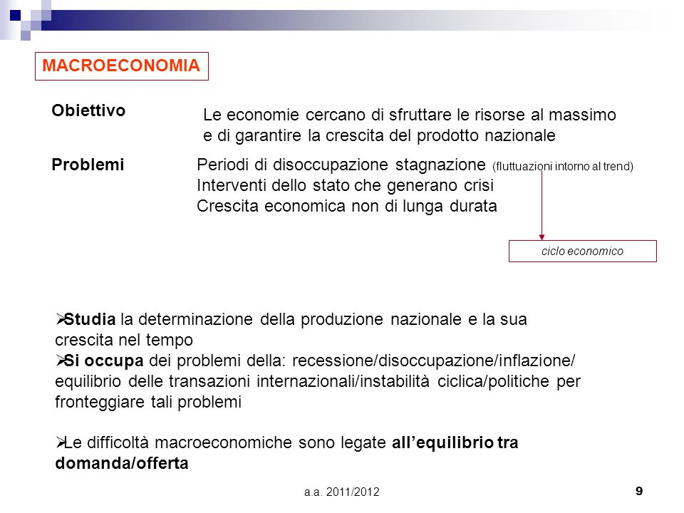 a.a. 2011/20129 MACROECONOMIA Le economie cercano di sfruttare le risorse al massimo e di garantire la crescita del prodotto nazionale Obiettivo Probl