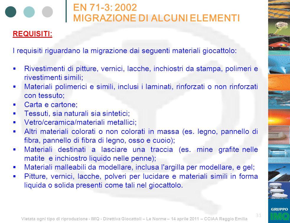 Vietata ogni tipo di riproduzione - IMQ - Direttiva Giocattoli – Le Norme – 14 aprile 2011 – CCIAA Reggio Emilia GRUPPO 31 EN 71-3: 2002 MIGRAZIONE DI