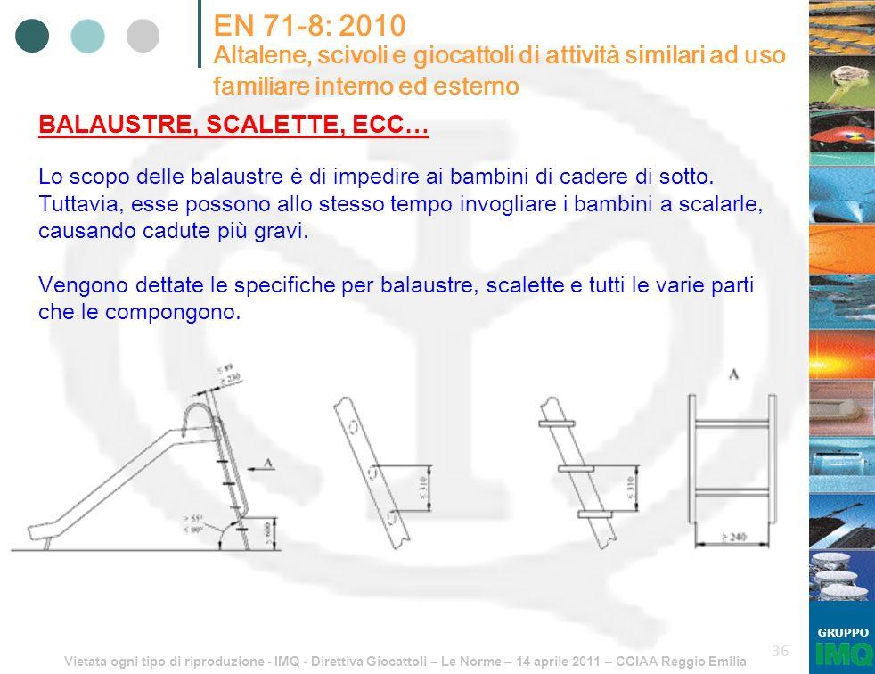 Vietata ogni tipo di riproduzione - IMQ - Direttiva Giocattoli – Le Norme – 14 aprile 2011 – CCIAA Reggio Emilia GRUPPO 36 EN 71-8: 2010 Altalene, sci