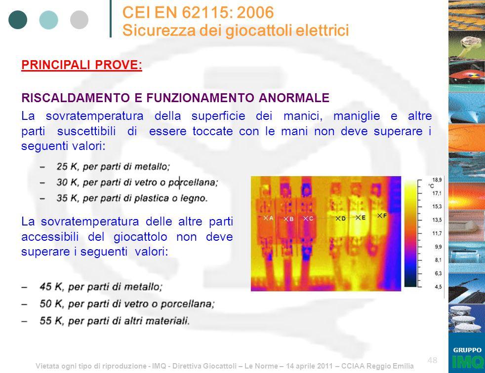 Vietata ogni tipo di riproduzione - IMQ - Direttiva Giocattoli – Le Norme – 14 aprile 2011 – CCIAA Reggio Emilia GRUPPO 48 CEI EN 62115: 2006 Sicurezz