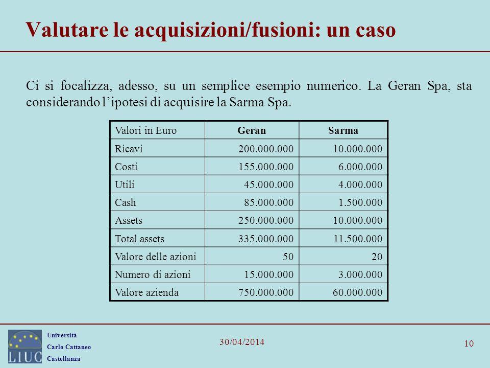 Università Carlo Cattaneo Castellanza 30/04/2014 10 Valutare le acquisizioni/fusioni: un caso Ci si focalizza, adesso, su un semplice esempio numerico