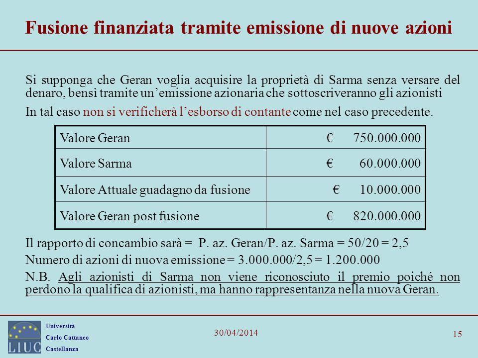 Università Carlo Cattaneo Castellanza 30/04/2014 15 Fusione finanziata tramite emissione di nuove azioni Si supponga che Geran voglia acquisire la pro