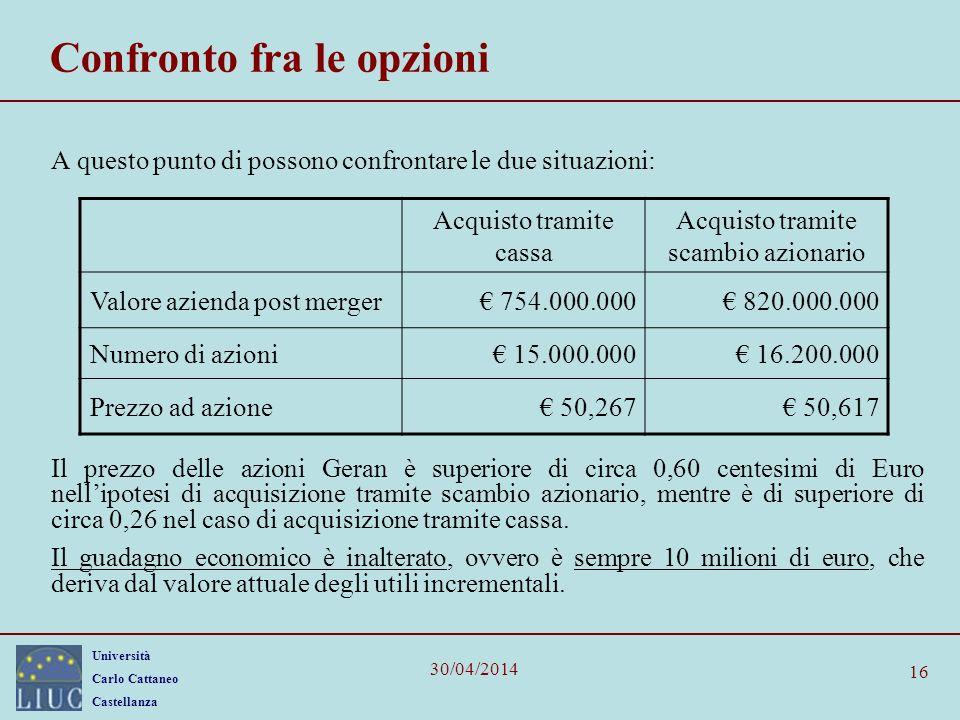 Università Carlo Cattaneo Castellanza 30/04/2014 16 Confronto fra le opzioni A questo punto di possono confrontare le due situazioni: Il prezzo delle