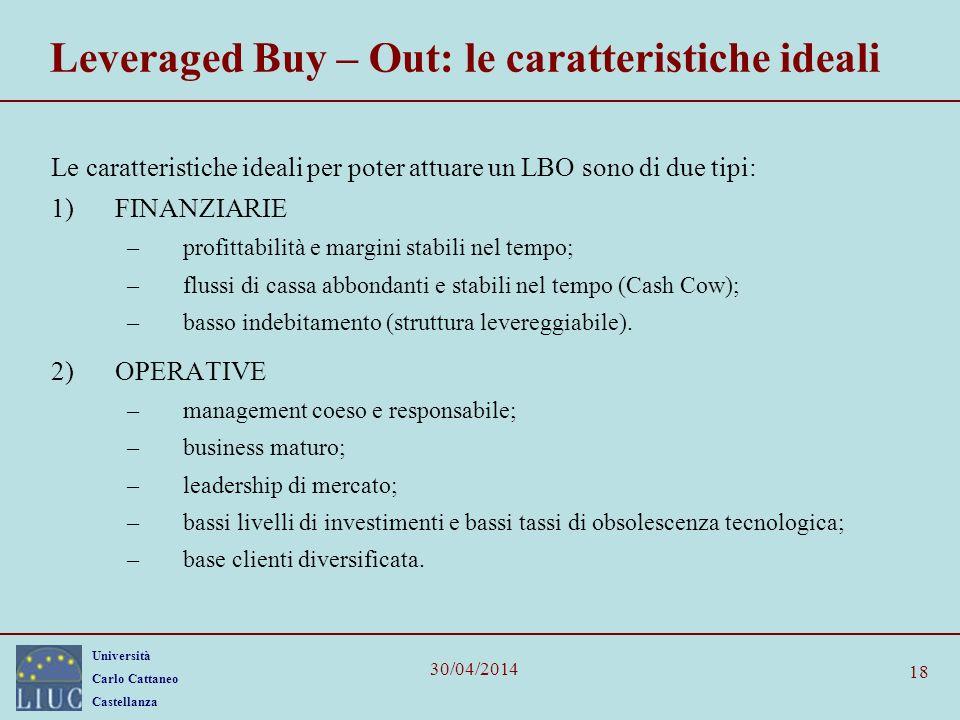 Università Carlo Cattaneo Castellanza 30/04/2014 18 Leveraged Buy – Out: le caratteristiche ideali Le caratteristiche ideali per poter attuare un LBO