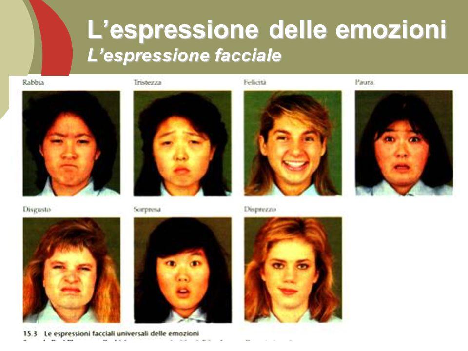 16 Lespressione delle emozioni Lespressione facciale