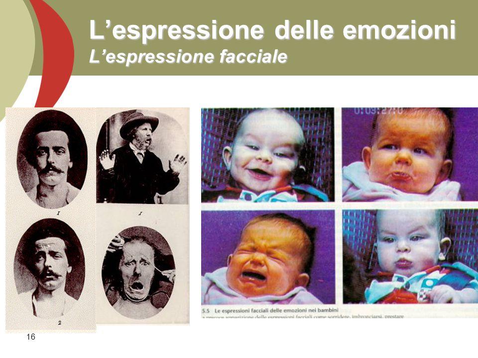 17 Lespressione delle emozioni Lipotesi delluniversalità Le espressioni emotive sono universali sia sui piano della produzione sia a livello di riconoscimento.