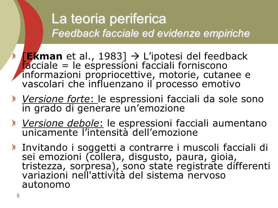 La teoria periferica Altre evidenze empiriche Teoria vascolare dell efferenza emotiva [Zajonc 1994] Teoria vascolare dell efferenza emotiva.