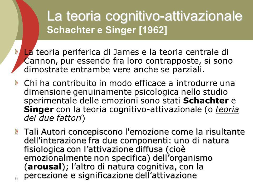 10 La teoria cognitivo-attivazionale La teoria cognitivo-attivazionale Schachter e Singer [1962] Evento Arousal (attivazione) Percezione Connessione (significazione) Label (denominazione) Risposta