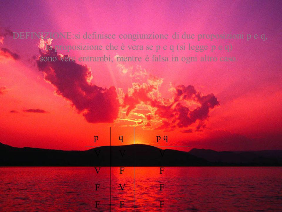 DEFINIZIONE:si definisce congiunzione di due proposizioni p e q, la proposizione che è vera se p e q (si legge p e q) sono vere entrambi, mentre è fal