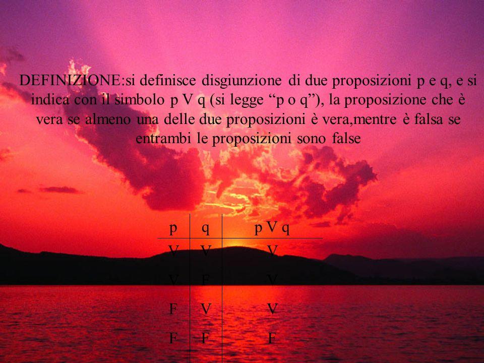 DEFINIZIONE:si definisce disgiunzione di due proposizioni p e q, e si indica con il simbolo p V q (si legge p o q), la proposizione che è vera se alme