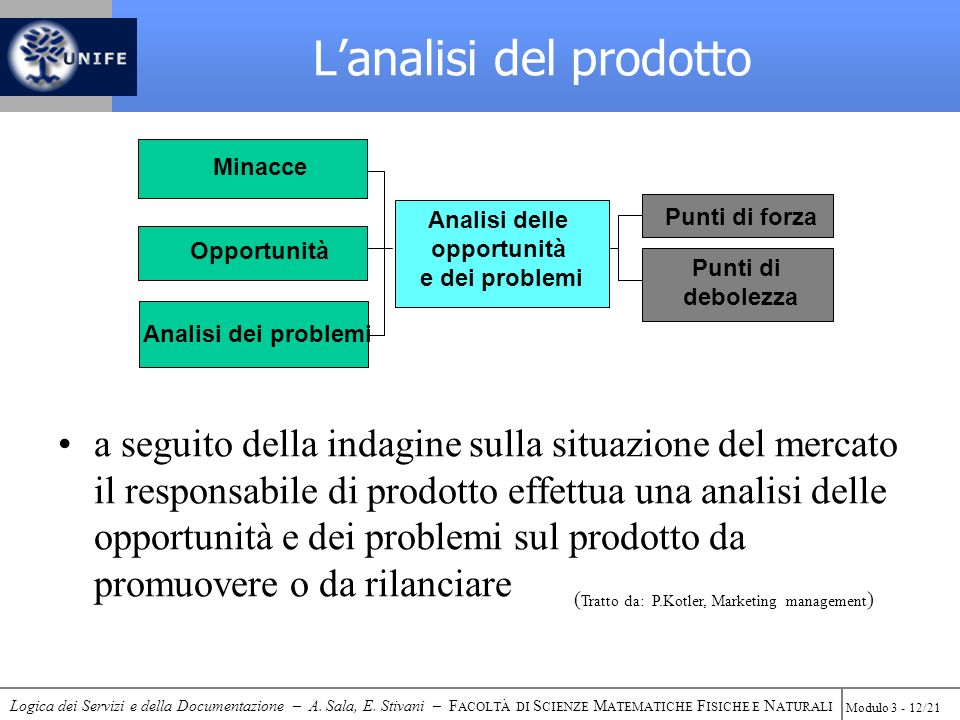 Logica dei Servizi e della Documentazione – A. Sala, E.