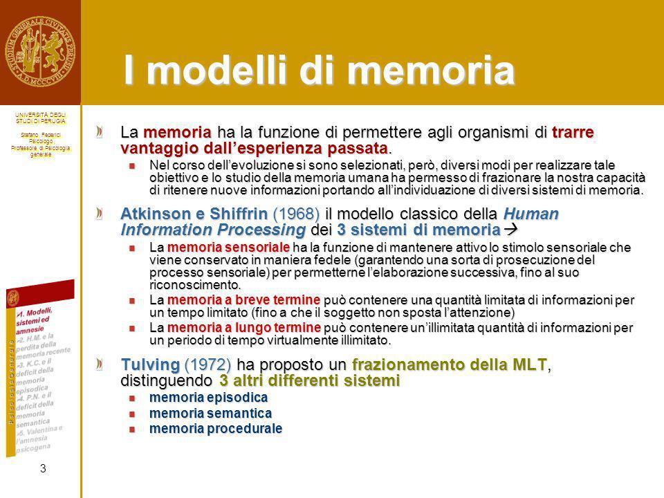 UNIVERSITÀ DEGLI STUDI DI PERUGIA Stefano Federici Psicologo Professore di Psicologia generale UNIVERSITÀ DEGLI STUDI DI PERUGIA Stefano Federici Psicologo Professore di Psicologia generale Figura dei sistemi di Memoria 4 MEMORIA Memoria a lungo termine Memoria sensoriale Memoria a breve termine Memoria di lavoro Memoria sensoriale Memoria a breve termine Memoria di lavoro Memoria esplicita (dichiarativa) Memoria esplicita (dichiarativa) Memoria implicita (non dichiarativa) Memoria implicita (non dichiarativa) Episodica Semantica Procedurale Apprendimento associativo Apprendimento non associativo Eventi personali specifici Significati Conoscenze generali Significati Conoscenze generali Abilità motorie Priming (percettivo- semantico) Condiziona- mento classico Autobiografica Coscienza anoetica Coscienza autonoetica Coscienza noetica Sensibilizzazione Assuefazione Sensibilizzazione Assuefazione