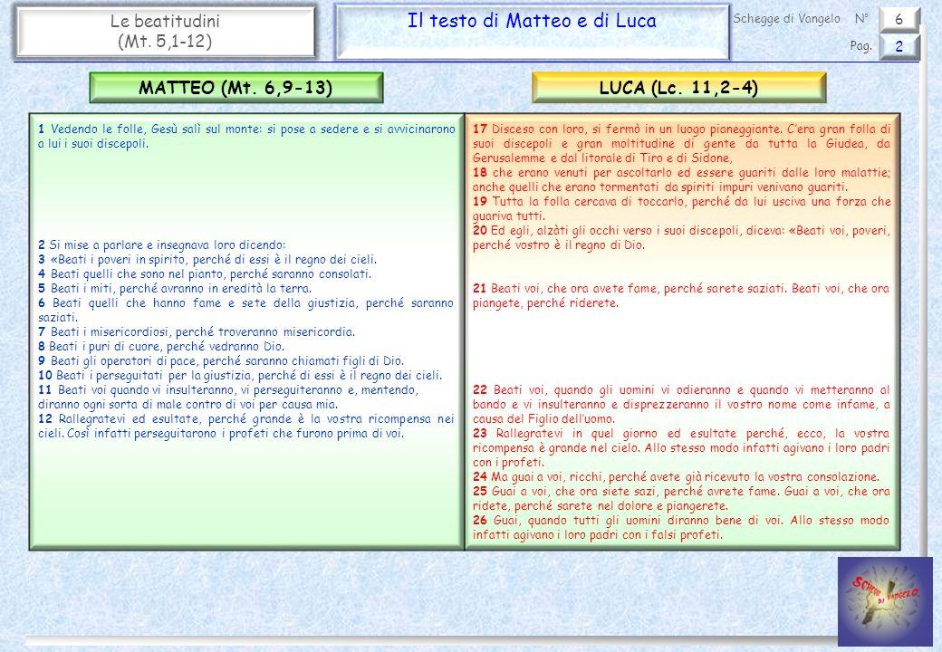 6 Le beatitudini (Mt.5,1-12) Il testo di Matteo: traduzione CEI 2008 e TILC 3 Pag.