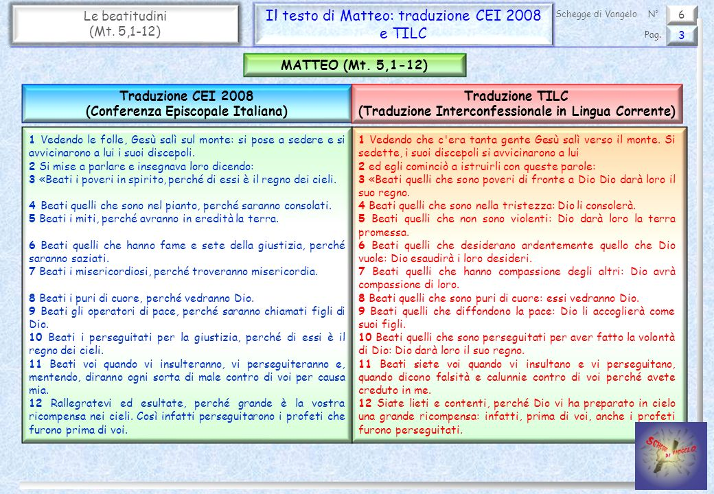 6 Le beatitudini (Mt. 5,1-12) Il testo di Matteo: traduzione CEI 2008 e TILC 3 Pag. Schegge di VangeloN° 1 Vedendo che c'era tanta gente Gesù salì ver