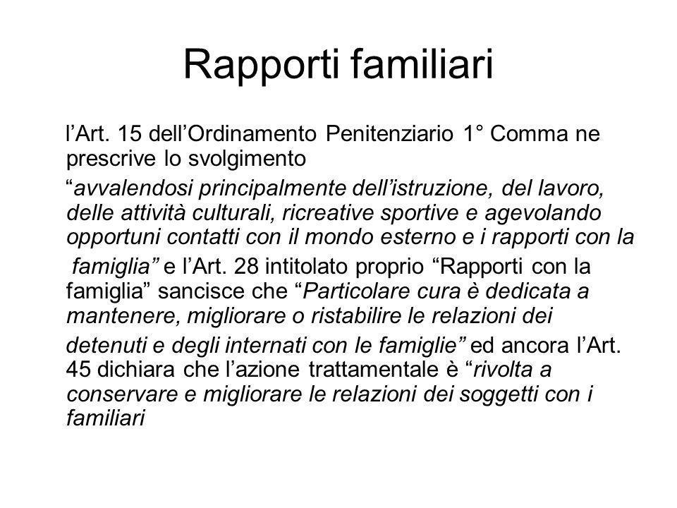 Rapporti familiari lArt.