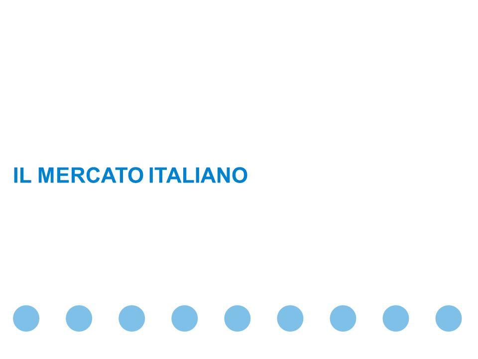 April 30, 2014 Confidential & Proprietary Copyright © 2007 The Nielsen Company Copyright © Nielsen Media Research Page 9 Evoluzione del mercato pubblicitario Mio Euro +17,3% Lexploit di Internet e telefonia Comm.Nazionale Dal 2005 mezzo Internet Dal 2003 al 2007 Il mercato è cresciuto +3,3%