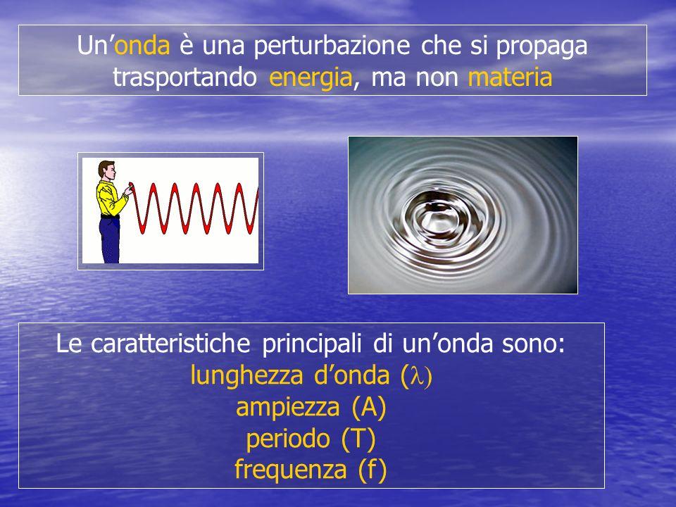Unonda è una perturbazione che si propaga trasportando energia, ma non materia Le caratteristiche principali di unonda sono: lunghezza donda ( ampiezz