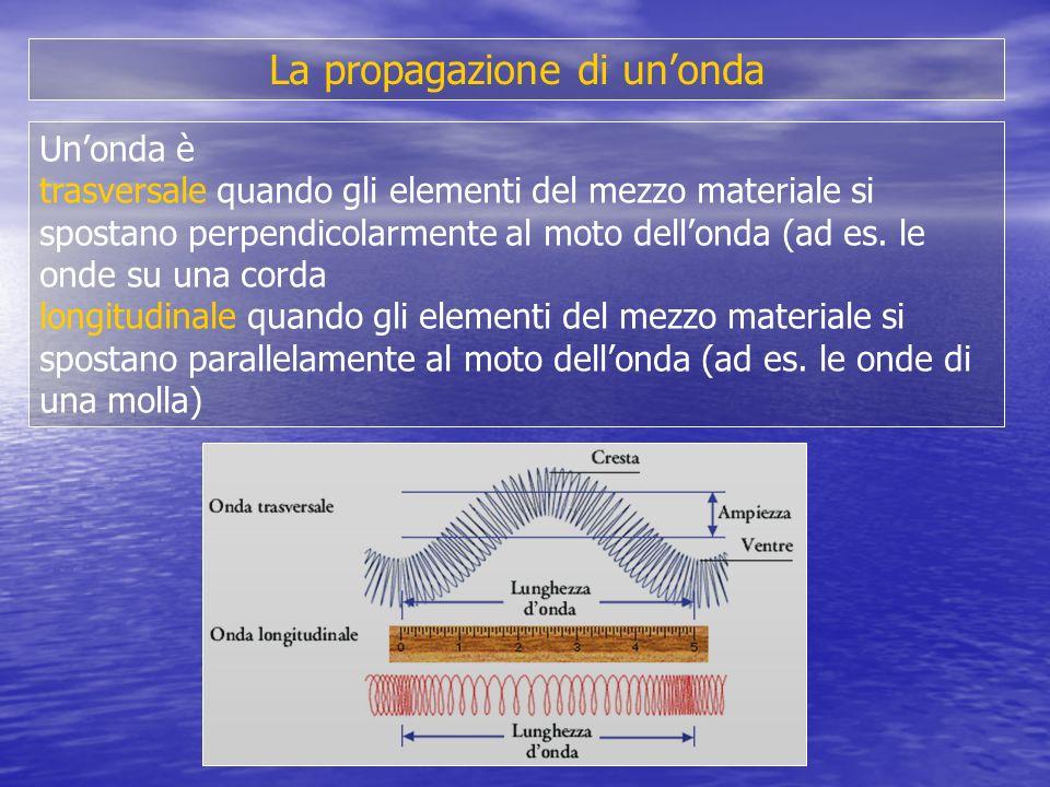La propagazione di unonda Unonda è trasversale quando gli elementi del mezzo materiale si spostano perpendicolarmente al moto dellonda (ad es. le onde