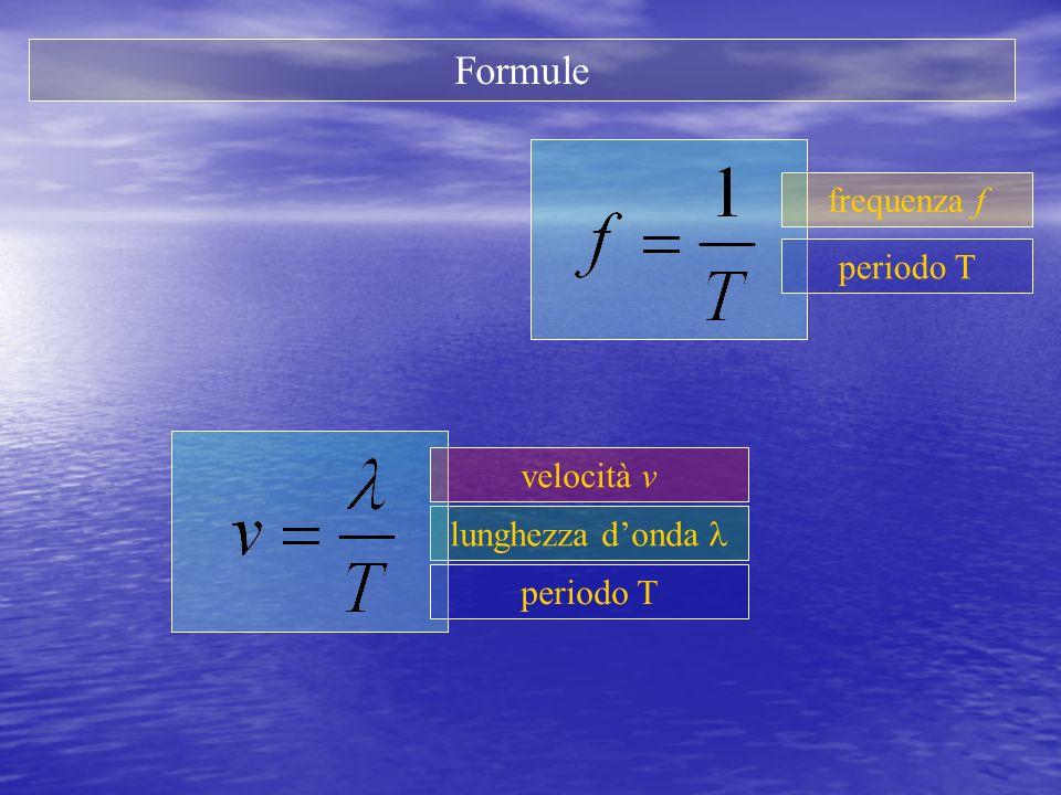 Formule lunghezza donda periodo T frequenza f periodo T velocità v