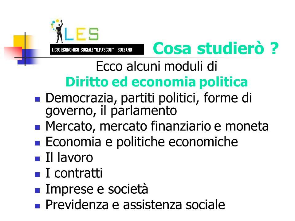 Ecco alcuni moduli di Diritto ed economia politica Democrazia, partiti politici, forme di governo, il parlamento Mercato, mercato finanziario e moneta